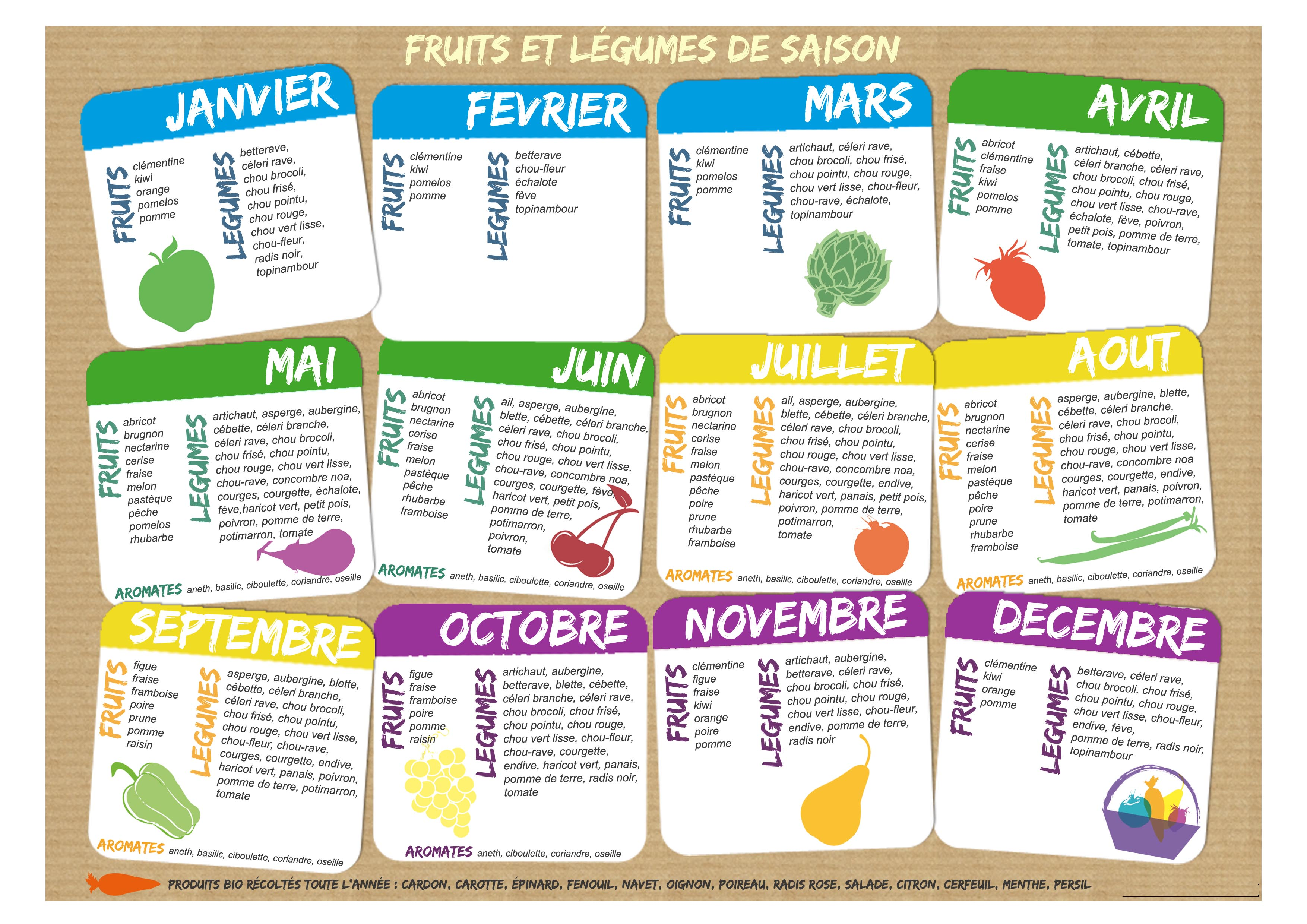 calendrier fruits legumespetit